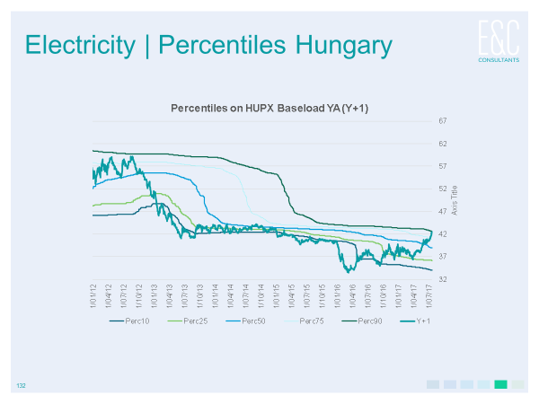electricity prices hungary.png