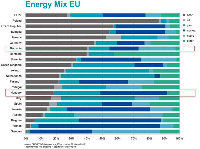 energy mix eu.png