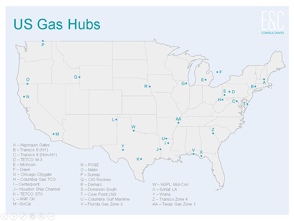 US gas hubs