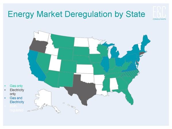energy market deregulation united states