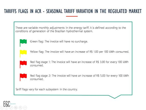 tariff flags brazil