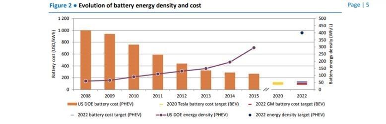 battery energy cost.jpg